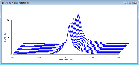 Cylinder pressure measurement and analysis software catoolrt cylinder pressure waterfall plot ccuart Images